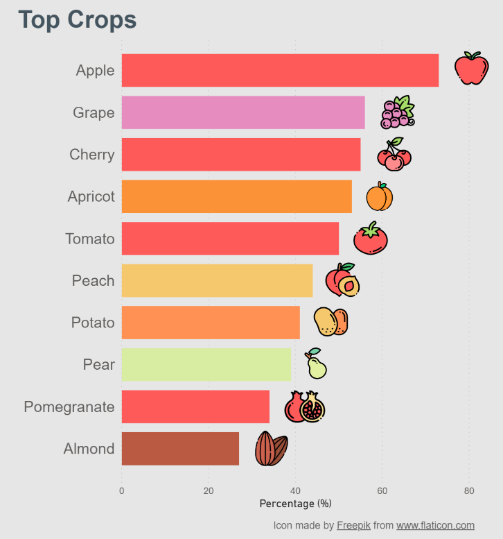 avc crops.png